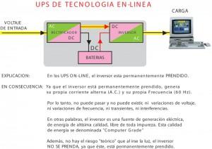 UPS INTERACTIVO VS UPS ONLINE FOTO 2