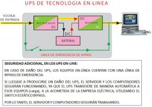 UPS INTERACTIVO VS UPS ONLINE FOTO 3